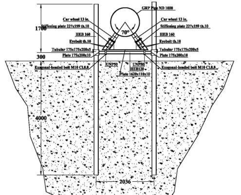 Ingegneria Marittima - Condotte di Scarico - 4